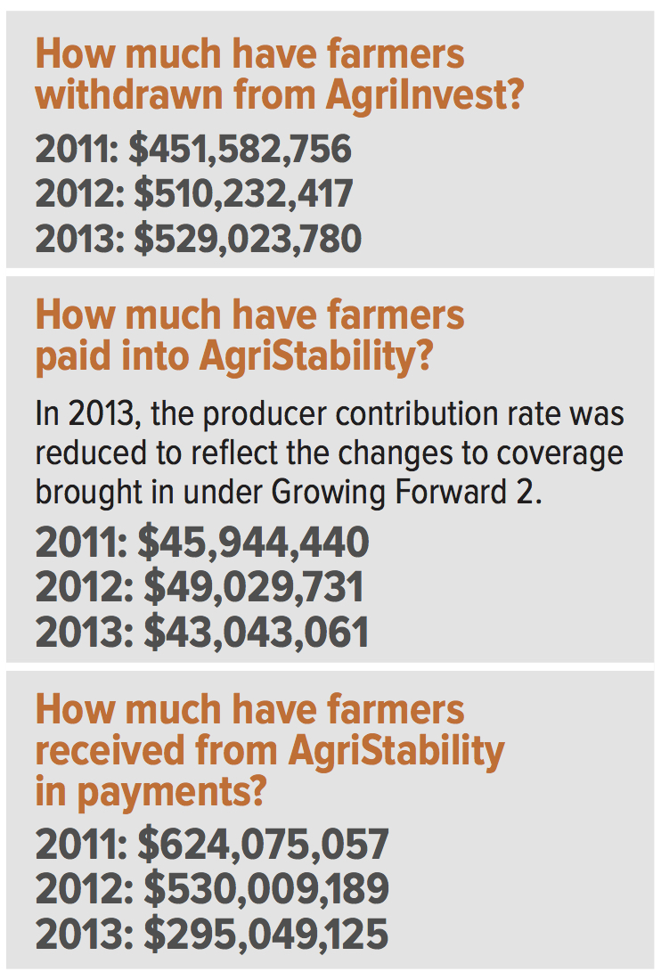 agristability-agriinvest-numbers2